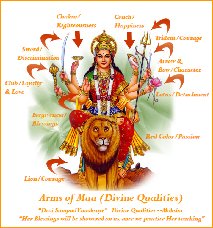 significance-of-10-hands-of-durga-10-weapons-of-goddess-durga