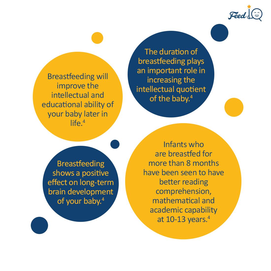 breastfeeding facts #feediq