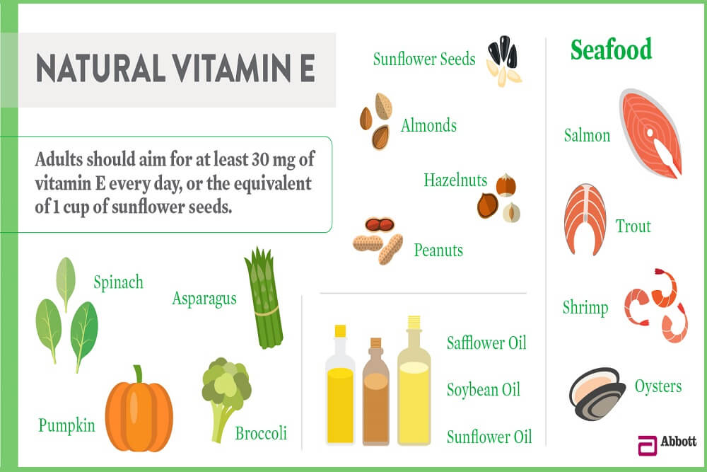 foods-that-have-natural-vitamin-e